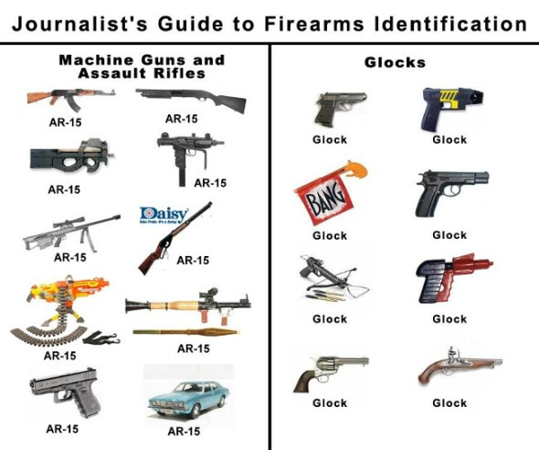130917-journalists-guide-to-identifying-firearms