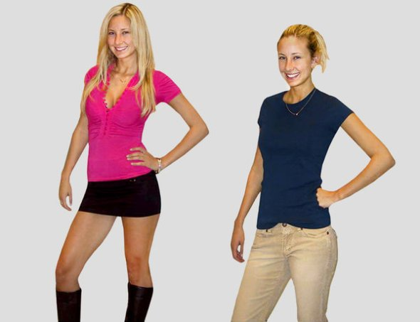 "One of these outfits worn in Dr. Tracy Vaillancourt's study on female aggression provoked a sort of ""mean girl"" form of indirect aggression. The other attracted little notice at all. Tracy Vaillancourt"