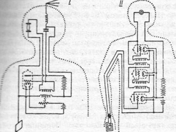 The original scheme of transmitting and receiving bio-circuitry of the human nervous system. Picture: B. B. Kazhinskiy Source: Supplied