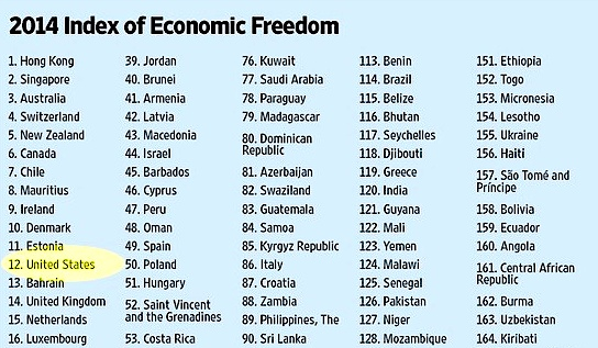eco-free-index