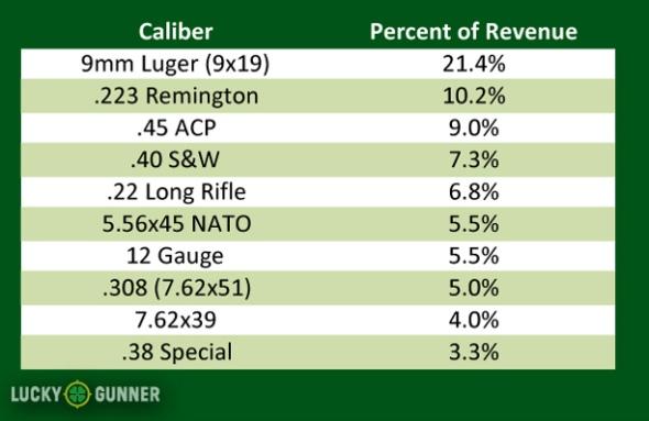LG_Caliber-Popularity1