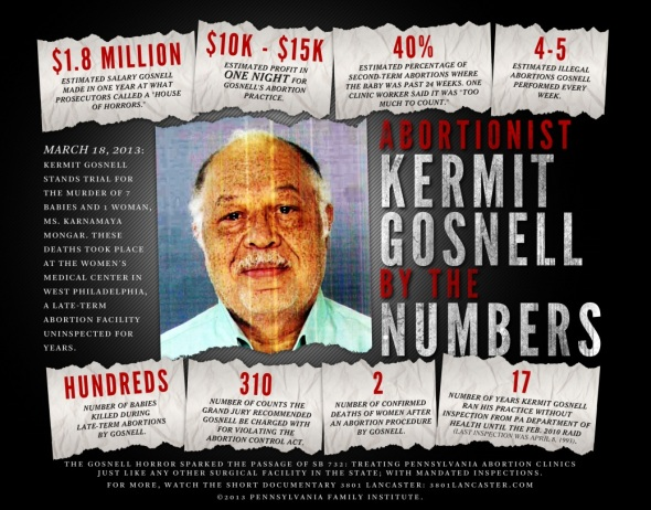 kermit-gosnell-graphic