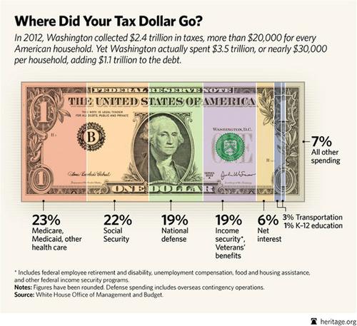 tax-dollars-heritage