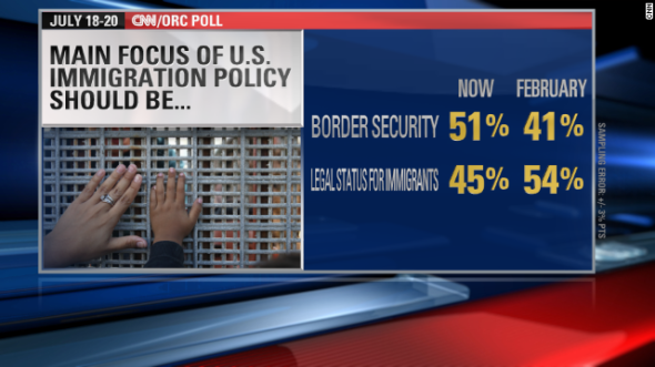 immigration-priorities-july-24-poll-story-top-story-top