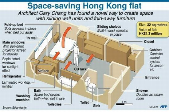 gary-chang-hong-kong-flat