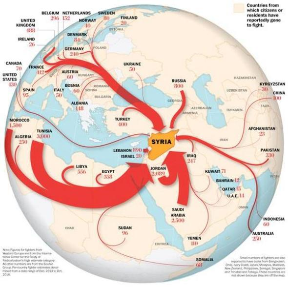 Where Do ISIS Militants in Syria Come From? | pundit from