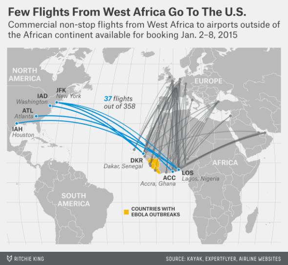 silver-west-africa-flight-map