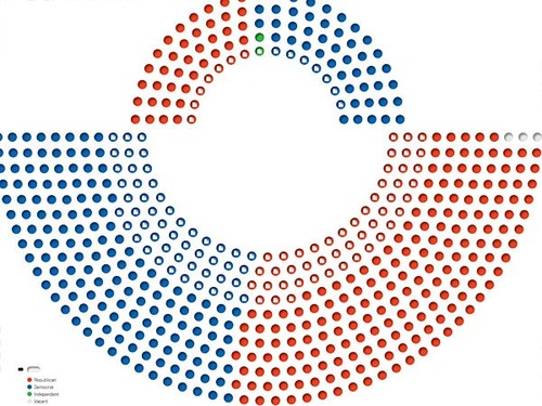 congress-graph-popsci