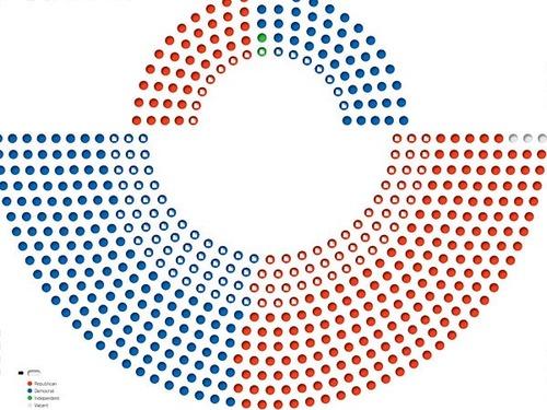congress-graph-popsci