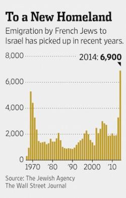 chart-israel-FR