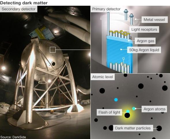 _65714169_dark_matter_624