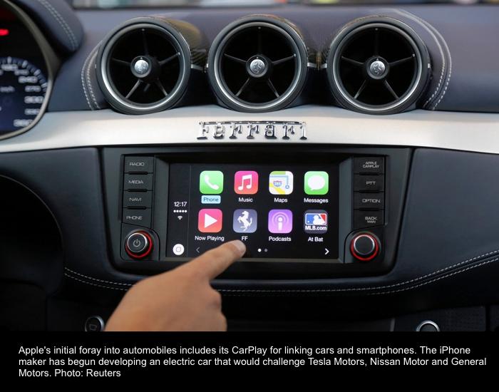 Apple's Titan Car Project to Challenge Tesla