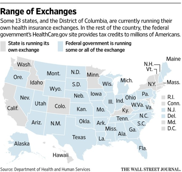 health-care-ins-chart
