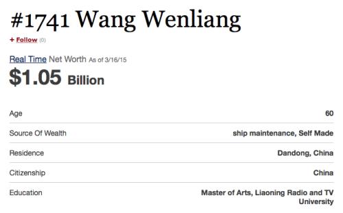 Wang-Wenliang