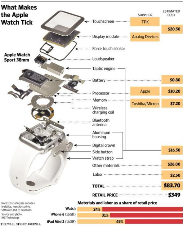 apple-watch disassembled
