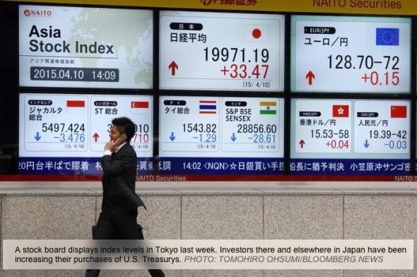 japan-stock-WSJ