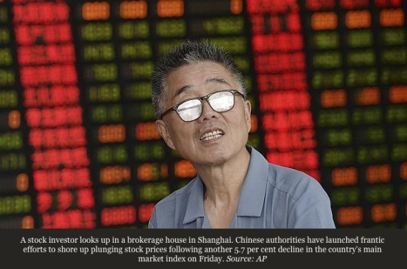 china-stock-invest