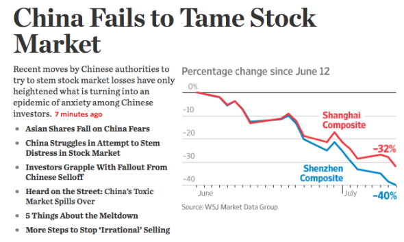 china-stock-market-wsj