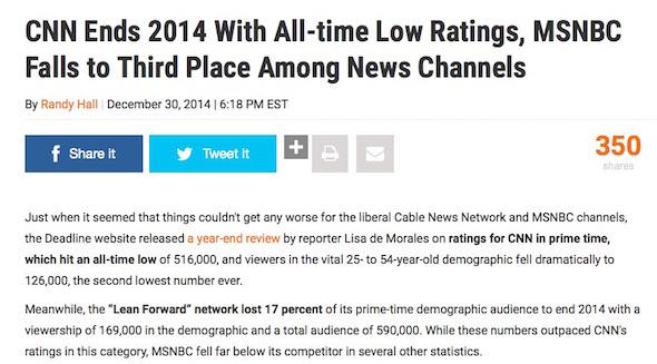 CNN-ratings