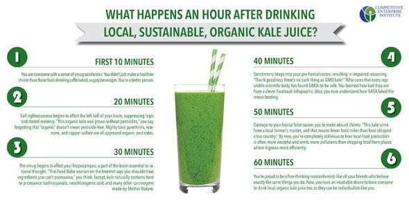 drinking kale juice weight loss
