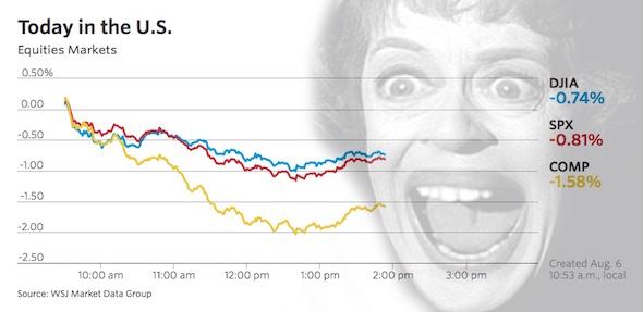 market-panic-media