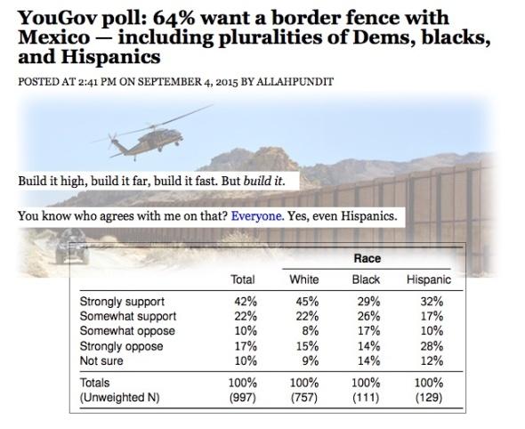 poll-border-fence-HotAir