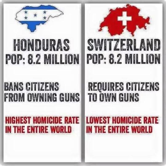 homicide-rates