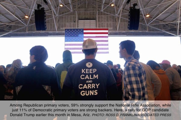 keep-calm-carry-guns-wsj