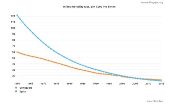 infantmortality