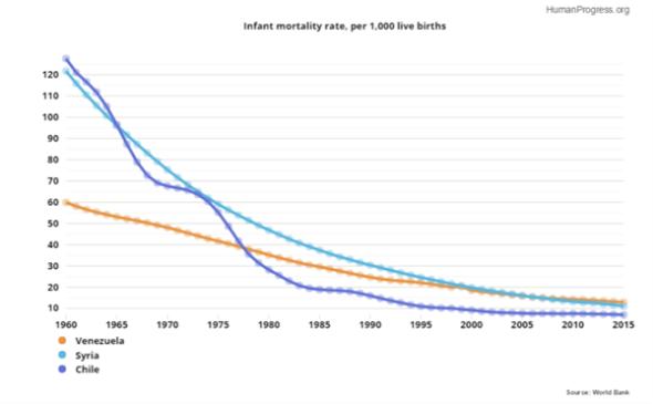 infantmortality2