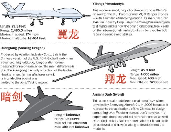 hackers-china-drones