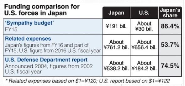 jp-chart-mil